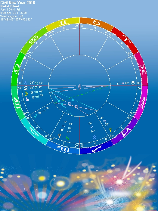 2016 Astrological New Year Horoscope | Astral Harmony