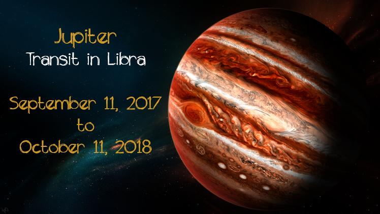 Jupiter Libra and Rahu-Ketu/Cancer-Capricorn Ingress