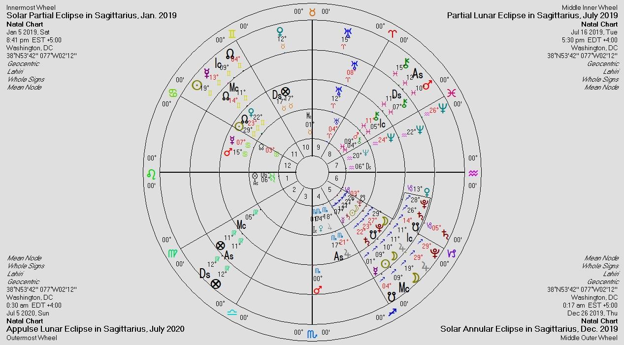 Astral Harmony Blog | Insights and ReflectionsAstral Harmony Blog