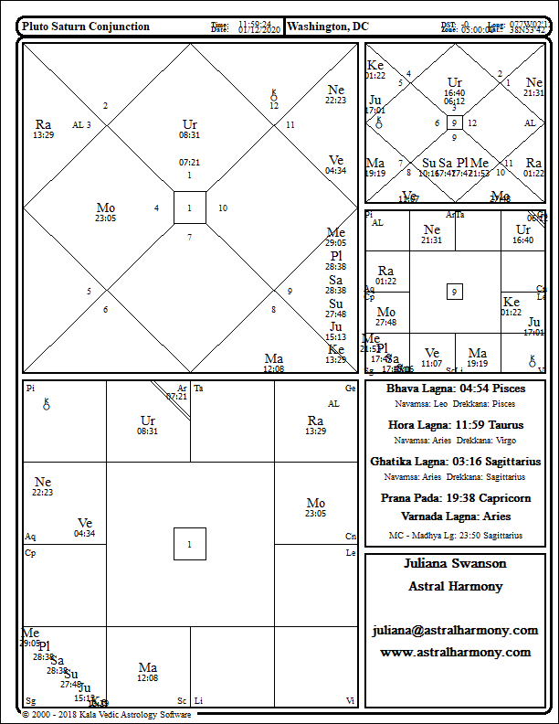 2020 Astrological Alignments And Shifts Astral Harmony Blogastral Harmony Blog